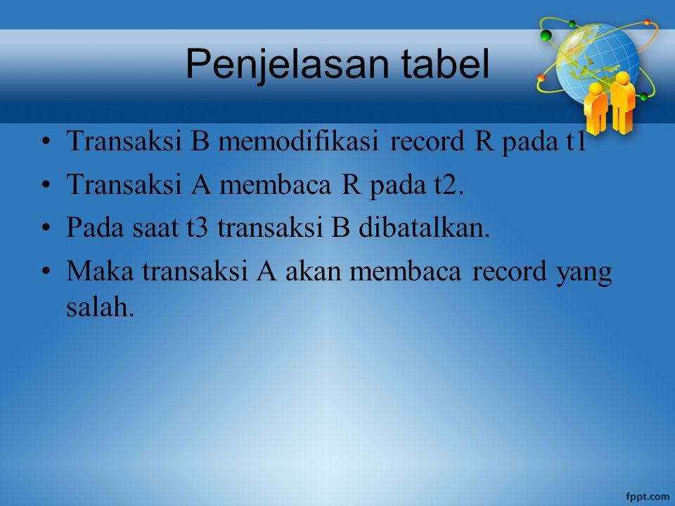 MASALAH ANALISA YANG TIDAK KONSISTEN