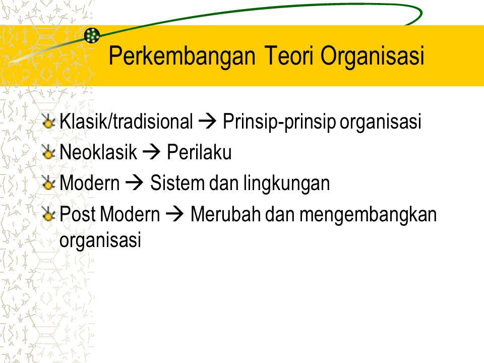 Perkembangan Teori Organisasi Klasik/tradisional  Prinsip-prinsip organisasi Neoklasik  Perilaku Modern  Sistem dan lingkungan Post Modern  Meruba