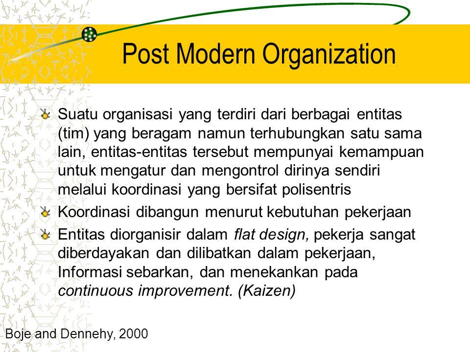 Post Modern Organization Suatu organisasi yang terdiri dari berbagai entitas (tim) yang beragam namun terhubungkan satu sama lain, entitas-entitas ter