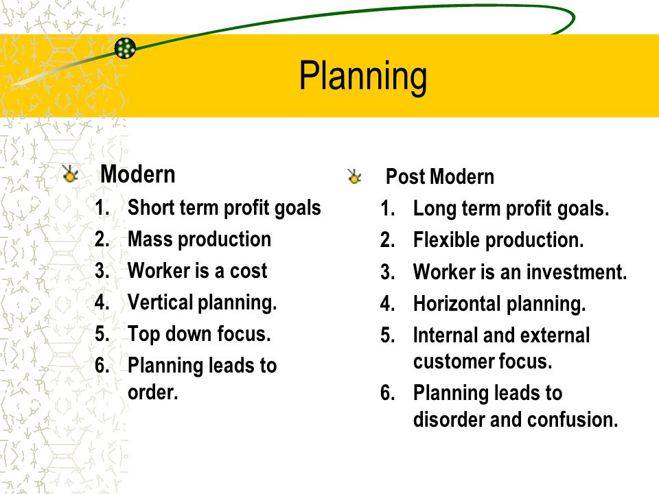 Planning Modern 1.Short term profit goals 2.Mass production 3.Worker is a cost 4.Vertical planning. 5.Top down focus. 6.Planning leads to order. Post