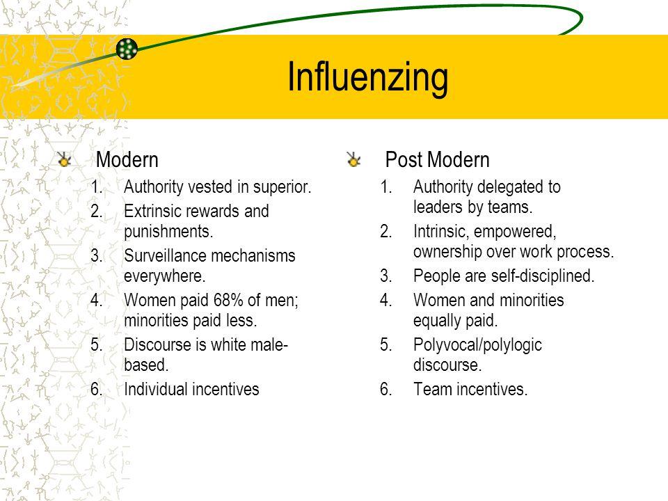 Influenzing Modern 1.Authority vested in superior. 2.Extrinsic rewards and punishments. 3.Surveillance mechanisms everywhere. 4.Women paid 68% of men;