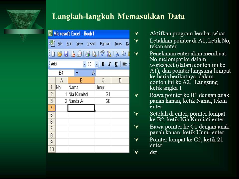 Langkah-langkah Memasukkan Data  Aktifkan program lembar sebar  Letakkan pointer di A1, ketik No, tekan enter  Penekanan enter akan membuat No melo