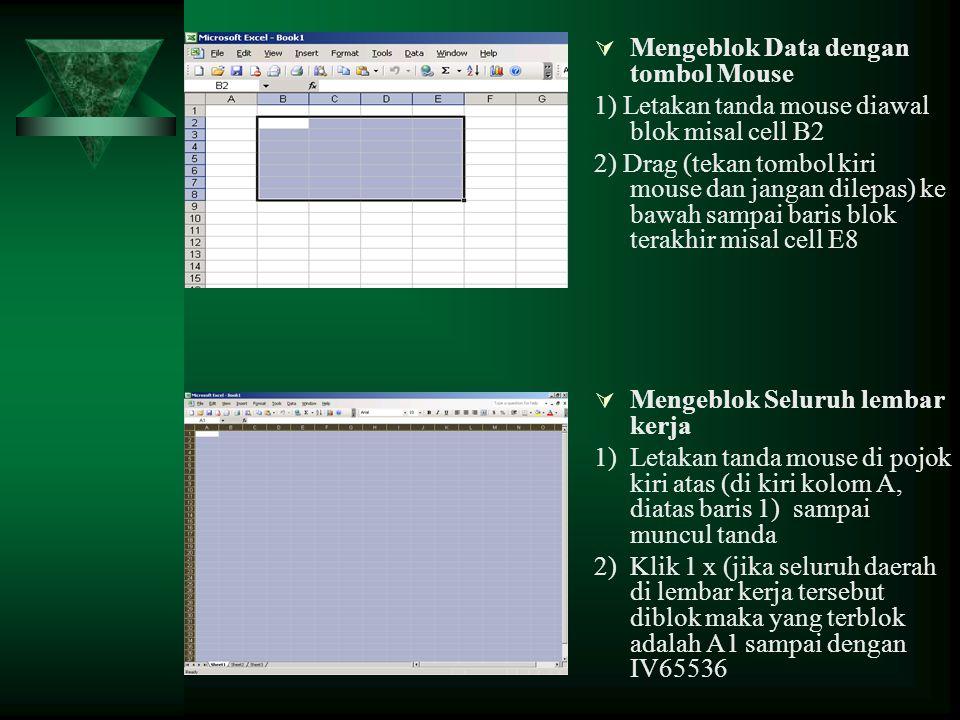  Mengeblok Data dengan tombol Mouse 1) Letakan tanda mouse diawal blok misal cell B2 2) Drag (tekan tombol kiri mouse dan jangan dilepas) ke bawah sa
