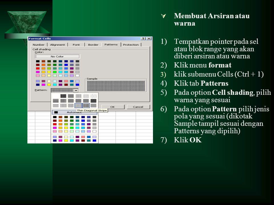  Membuat Arsiran atau warna 1)Tempatkan pointer pada sel atau blok range yang akan diberi arsiran atau warna 2)Klik menu format 3) klik submenu Cells