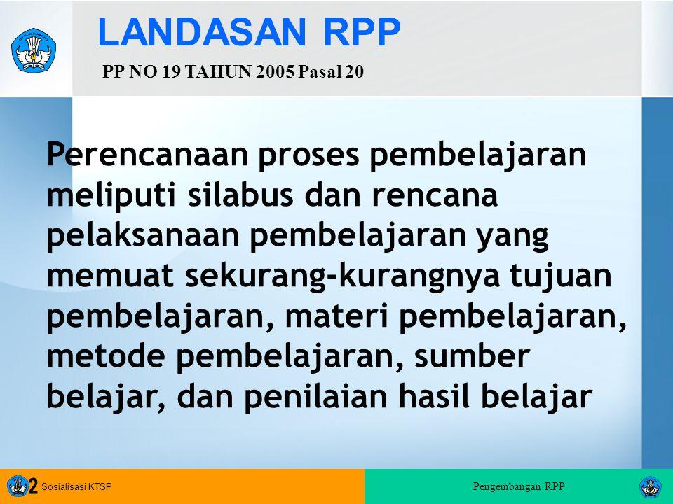 Sosialisasi KTSP Pengembangan RPP 2 LANDASAN RPP Perencanaan proses pembelajaran meliputi silabus dan rencana pelaksanaan pembelajaran yang memuat sekurang-kurangnya tujuan pembelajaran, materi pembelajaran, metode pembelajaran, sumber belajar, dan penilaian hasil belajar PP NO 19 TAHUN 2005 Pasal 20