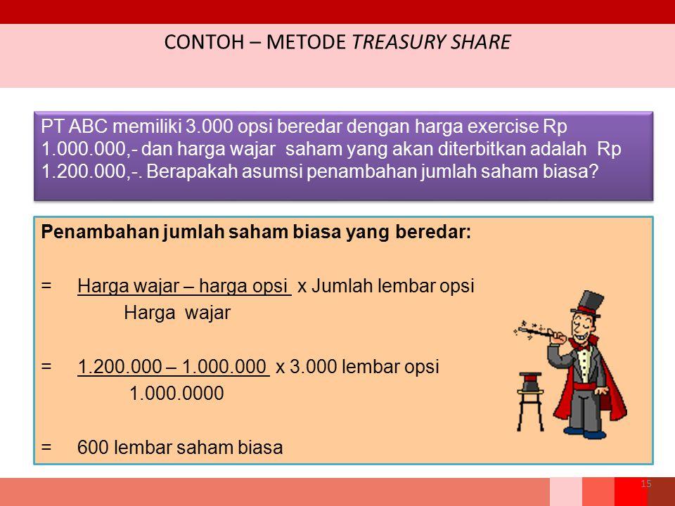 CONTOH – METODE TREASURY SHARE 15 PT ABC memiliki 3.000 opsi beredar dengan harga exercise Rp 1.000.000,- dan harga wajar saham yang akan diterbitkan