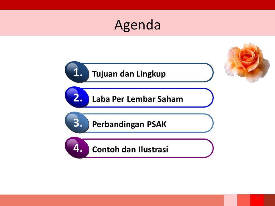 Agenda Tujuan dan Lingkup 1. Laba Per Lembar Saham 2. Perbandingan PSAK 3. Contoh dan Ilustrasi 4. 2