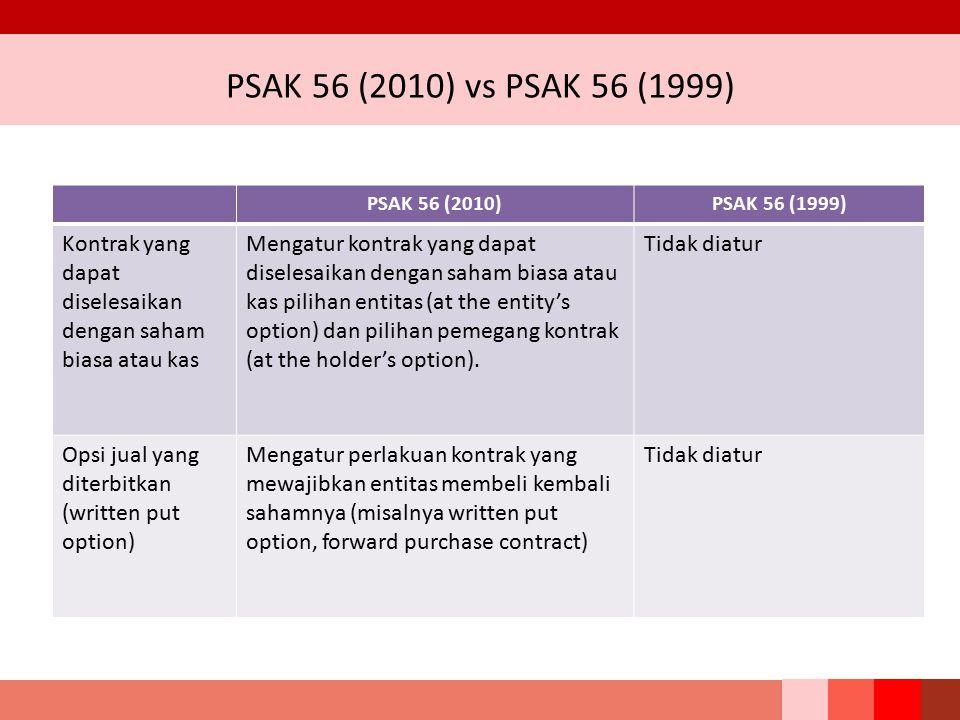 PSAK 56 (2010) vs PSAK 56 (1999) PSAK 56 (2010)PSAK 56 (1999) Kontrak yang dapat diselesaikan dengan saham biasa atau kas Mengatur kontrak yang dapat