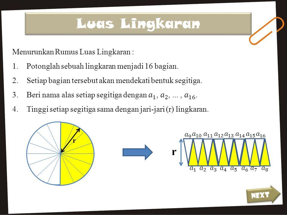 Luas Lingkaran r Next r