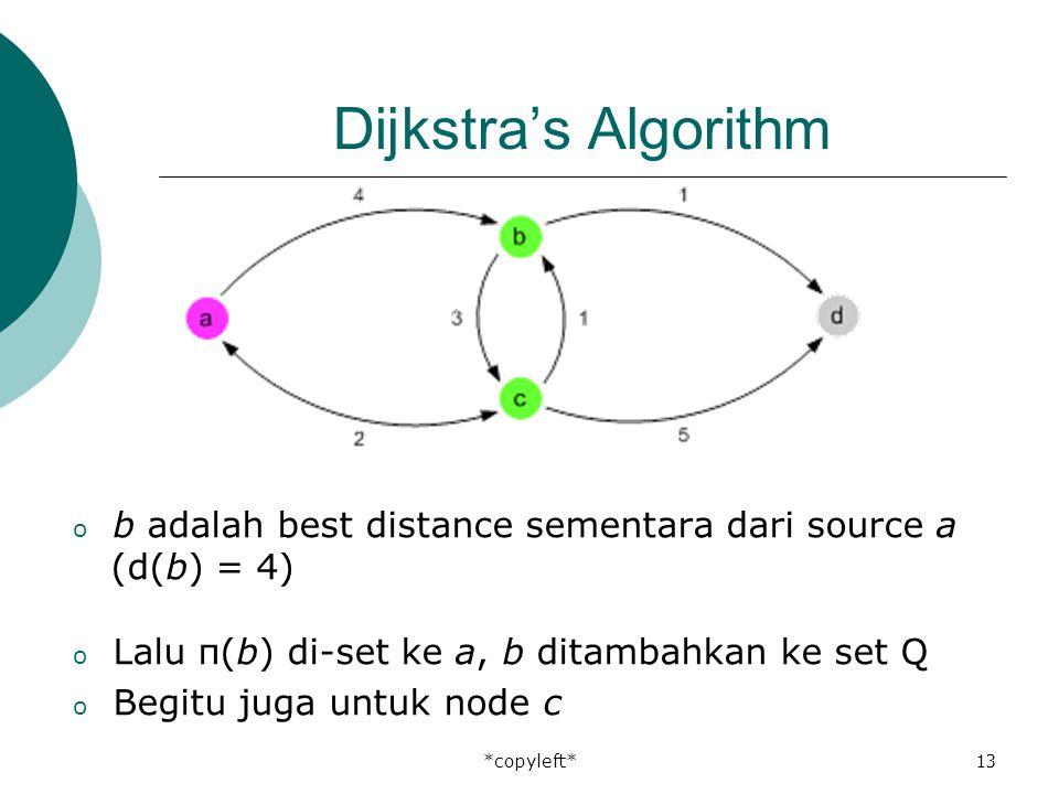*copyleft*13 Dijkstra's Algorithm o b adalah best distance sementara dari source a (d(b) = 4) o Lalu π(b) di-set ke a, b ditambahkan ke set Q o Begitu juga untuk node c