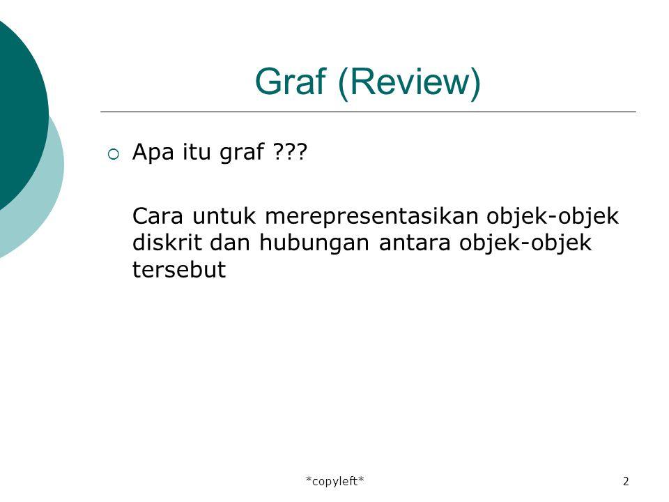 *copyleft*2 Graf (Review)  Apa itu graf .