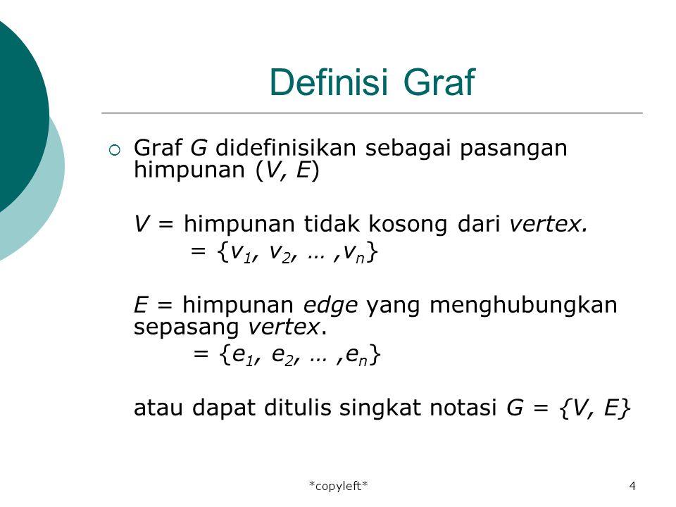 *copyleft*4 Definisi Graf  Graf G didefinisikan sebagai pasangan himpunan (V, E) V = himpunan tidak kosong dari vertex.