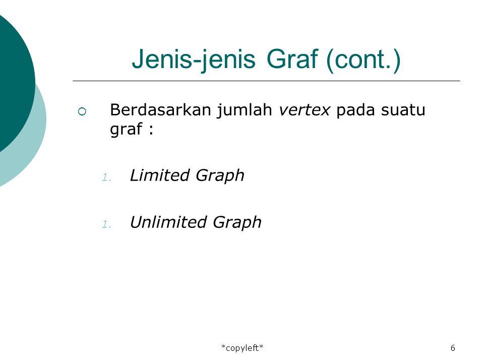 *copyleft*6 Jenis-jenis Graf (cont.)  Berdasarkan jumlah vertex pada suatu graf : 1.