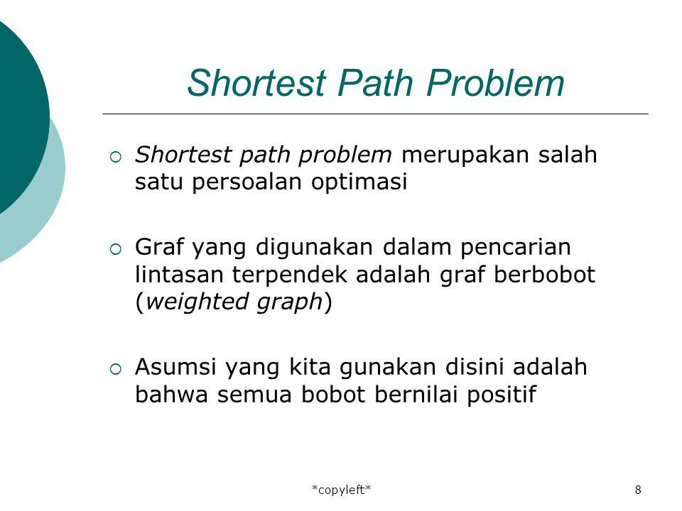 *copyleft*8 Shortest Path Problem  Shortest path problem merupakan salah satu persoalan optimasi  Graf yang digunakan dalam pencarian lintasan terpendek adalah graf berbobot (weighted graph)  Asumsi yang kita gunakan disini adalah bahwa semua bobot bernilai positif