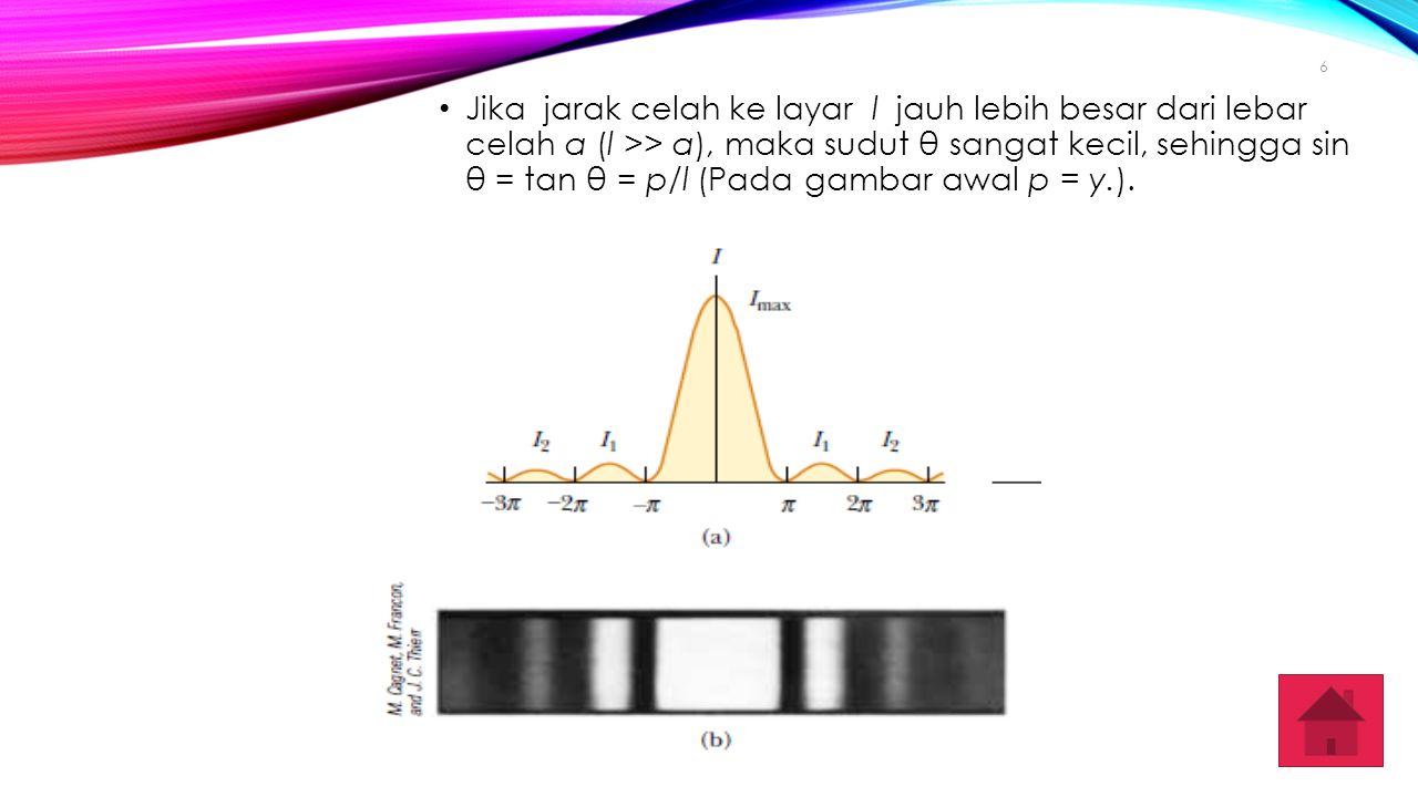 Rumus Interferensi pada Celah banyak/kisi difraksi kebalikan dari rumus interferensi pada celah tunggal Interferensi maksimum (terjadi pola terang) d sin θ = (2n) ½ λ = n λ atau d p/l = (2n) ½ λ= nλ, n = 1,2,3, ….dst Interferensi Minimum (terjadi pola gelap) d sin θ = (2n – 1) ½ λ atau d.p/l= (2n – 1) ½ λ, n = 1, 2, 3, ……dst d = konstanta kisi=lebar celah = 1/N (N = banyak celah/goresan), θ= sudut belok=sudut difraksi n = bilangan asli= orde λ = panjang gelombang, l= jarak celah ke layar, p = jarak antara dua terang atau gelap