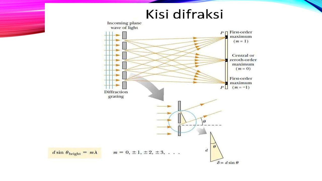  Kisi difraksi  Kisi difraksi terdiri dari sejumlah celah sejajar yang serba sama.
