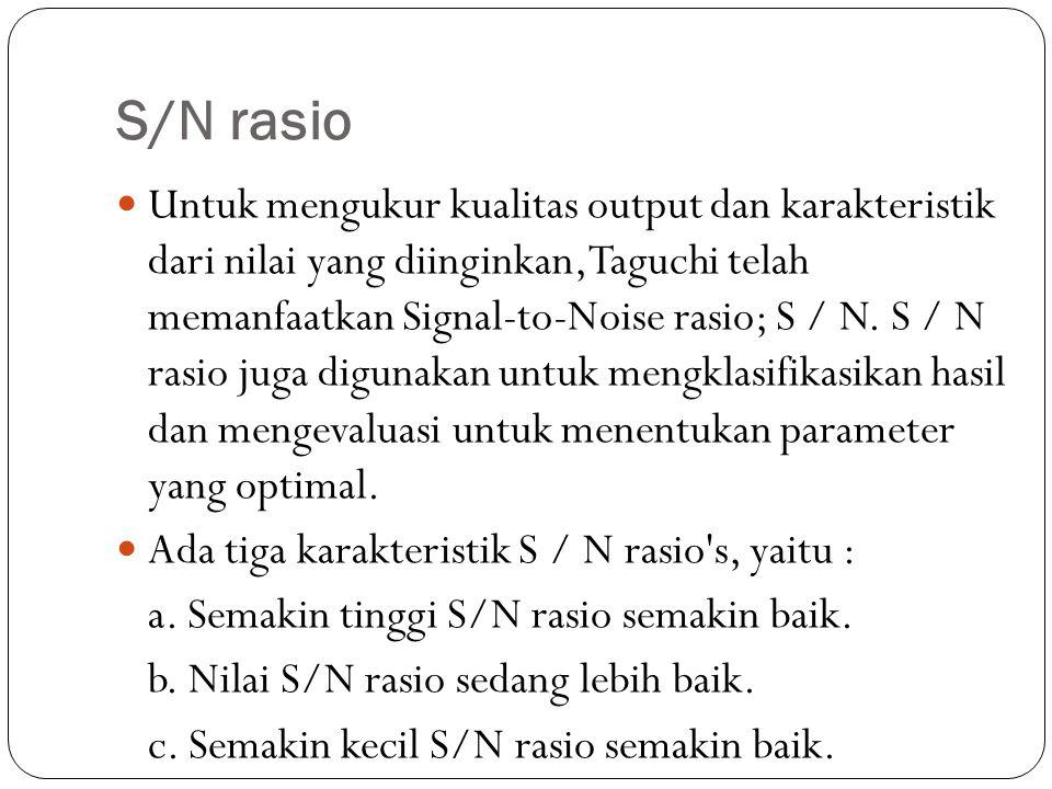 S/N rasio Untuk mengukur kualitas output dan karakteristik dari nilai yang diinginkan, Taguchi telah memanfaatkan Signal-to-Noise rasio; S / N. S / N