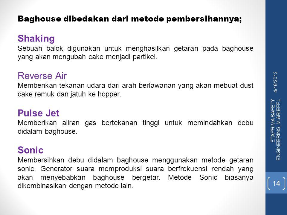 4/18/2012 ETAPRIMA SAFETY ENGINEERING, M.ARIEFF.L 14 Baghouse dibedakan dari metode pembersihannya; Shaking Sebuah balok digunakan untuk menghasilkan