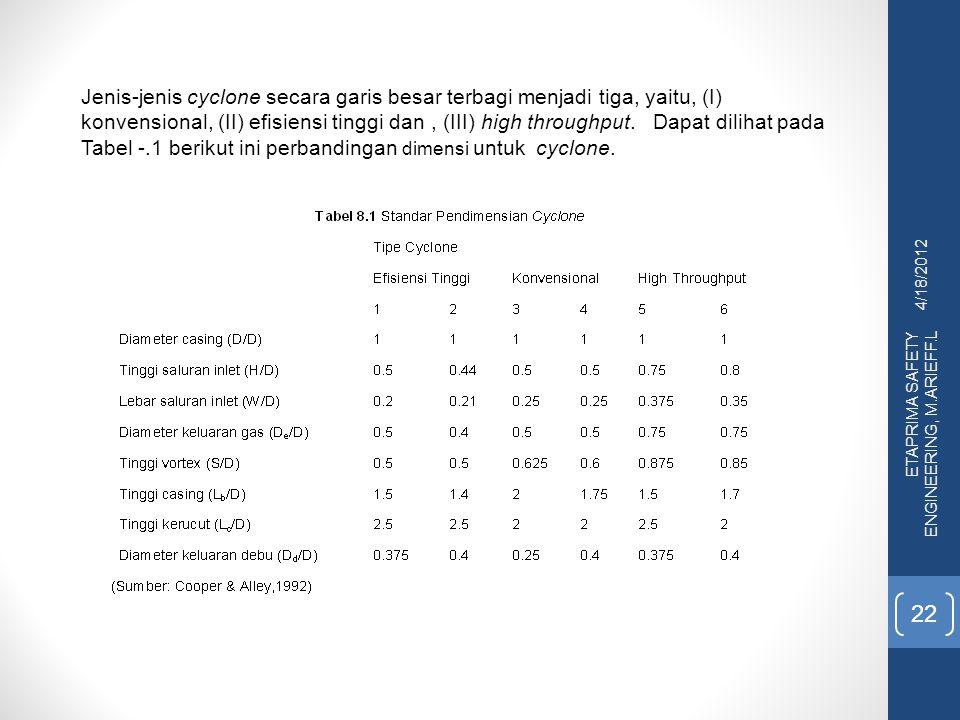 4/18/2012 ETAPRIMA SAFETY ENGINEERING, M.ARIEFF.L 22 Jenis-jenis cyclone secara garis besar terbagi menjadi tiga, yaitu, (I) konvensional, (II) efisie