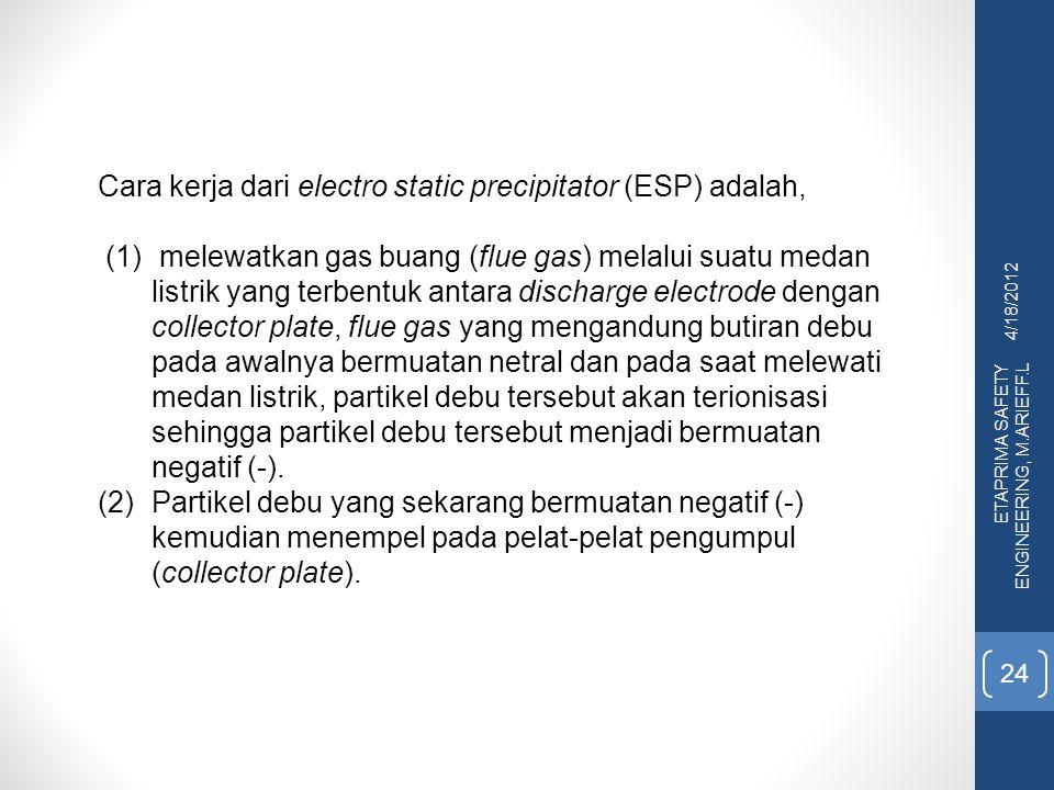 4/18/2012 ETAPRIMA SAFETY ENGINEERING, M.ARIEFF.L 24 Cara kerja dari electro static precipitator (ESP) adalah, (1) melewatkan gas buang (flue gas) mel