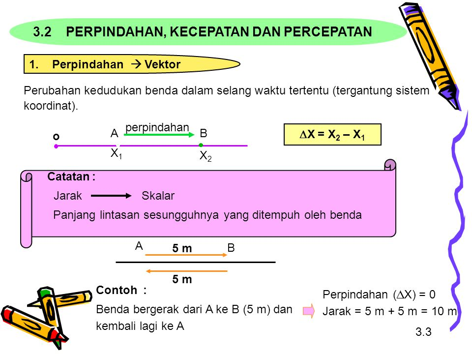 3.3 Perubahan kedudukan benda dalam selang waktu tertentu (tergantung sistem koordinat).