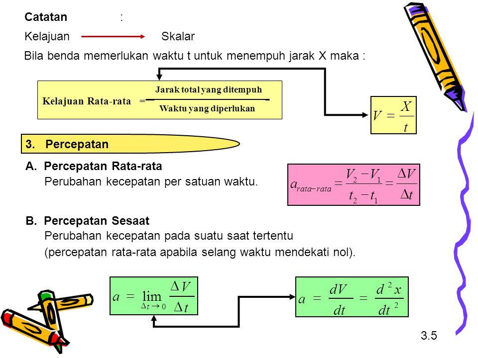 3.5 Catatan : Kelajuan Skalar Bila benda memerlukan waktu t untuk menempuh jarak X maka : A. Percepatan Rata-rata Perubahan kecepatan per satuan waktu