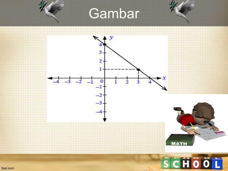 Pembahasan misal ambil y = 4, maka x = 0 dan diperoleh titik (0, 4) dan y = 1, maka x = 3 maka diperoleh titik (3,1).