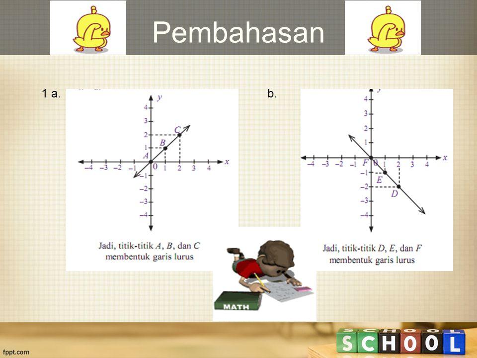 Latihan Soal 1.Tentukan apakah titik berikut membentuk garis lurus atau tidak .