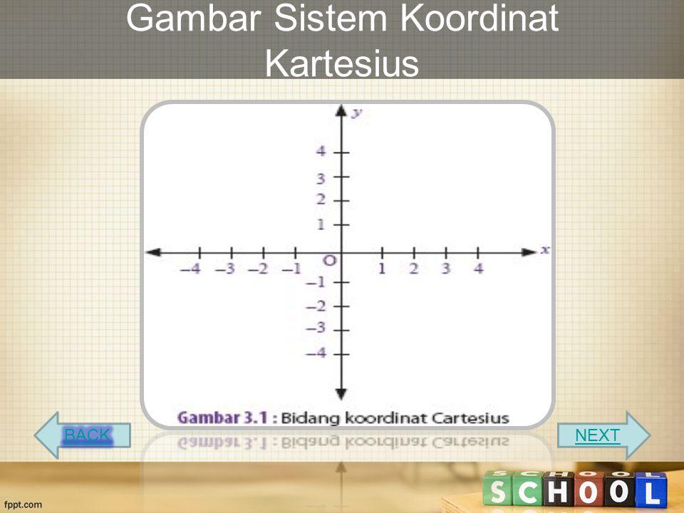 Sistem Koordinat Kartesius Bidang koordinat Cartesius memiliki sumbu mendatar (sumbu-x) dan sumbu tegak (sumbu-y).