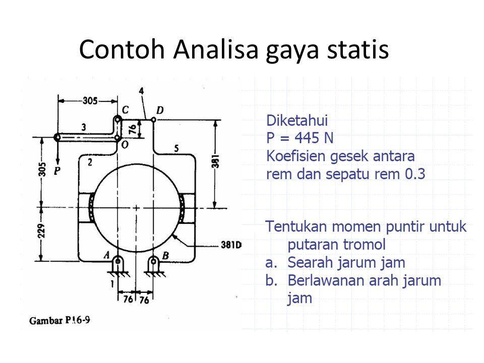 Contoh Analisa gaya statis