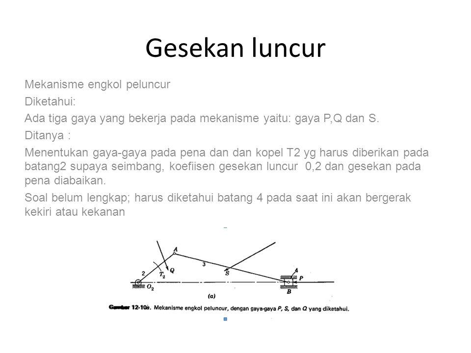 Gesekan luncur Mekanisme engkol peluncur Diketahui: Ada tiga gaya yang bekerja pada mekanisme yaitu: gaya P,Q dan S. Ditanya : Menentukan gaya-gaya pa