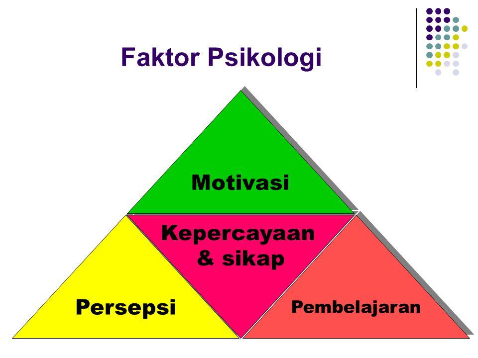 5-13 Faktor Psikologi Persepsi Pembelajaran Kepercayaan & sikap Kepercayaan & sikap Motivasi