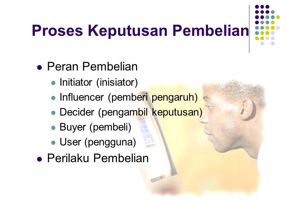5-20 Peran Pembelian Initiator (inisiator) Influencer (pemberi pengaruh) Decider (pengambil keputusan) Buyer (pembeli) User (pengguna) Perilaku Pembel
