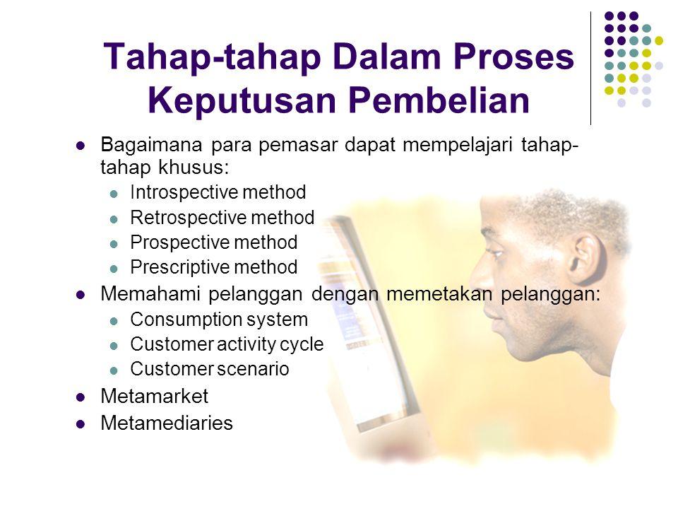 5-22 Bagaimana para pemasar dapat mempelajari tahap- tahap khusus: Introspective method Retrospective method Prospective method Prescriptive method Me