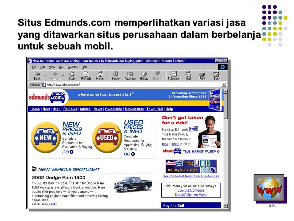 5-23 Situs Edmunds.com memperlihatkan variasi jasa yang ditawarkan situs perusahaan dalam berbelanja untuk sebuah mobil.