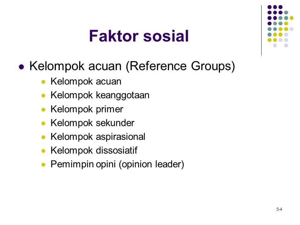 5-4 Faktor sosial Kelompok acuan (Reference Groups) Kelompok acuan Kelompok keanggotaan Kelompok primer Kelompok sekunder Kelompok aspirasional Kelomp