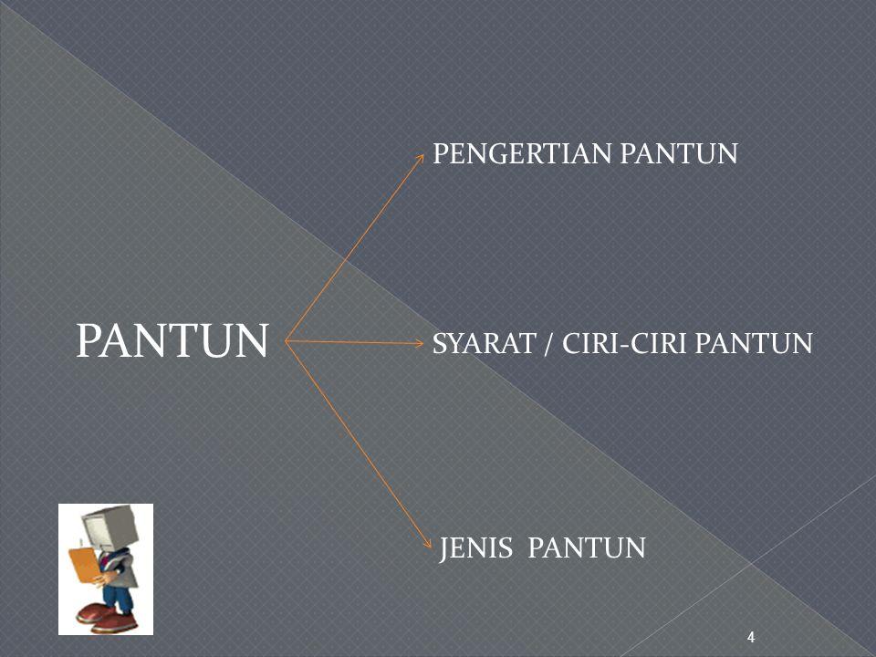 PANTUN PENGERTIAN PANTUN SYARAT / CIRI-CIRI PANTUN JENIS PANTUN 4
