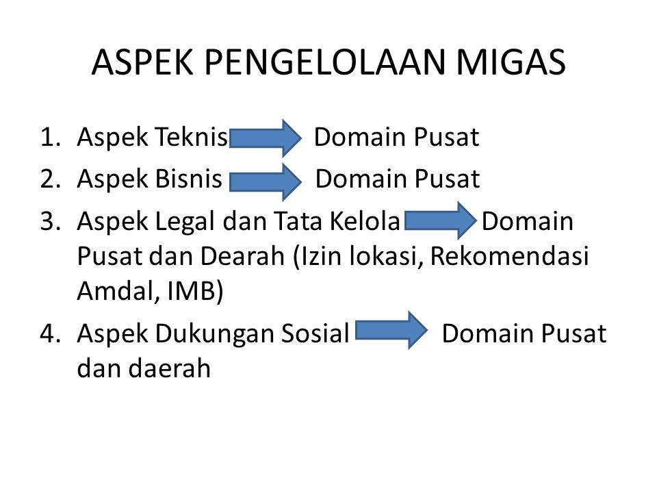 ASPEK PENGELOLAAN MIGAS 1.Aspek Teknis Domain Pusat 2.Aspek Bisnis Domain Pusat 3.Aspek Legal dan Tata Kelola Domain Pusat dan Dearah (Izin lokasi, Re