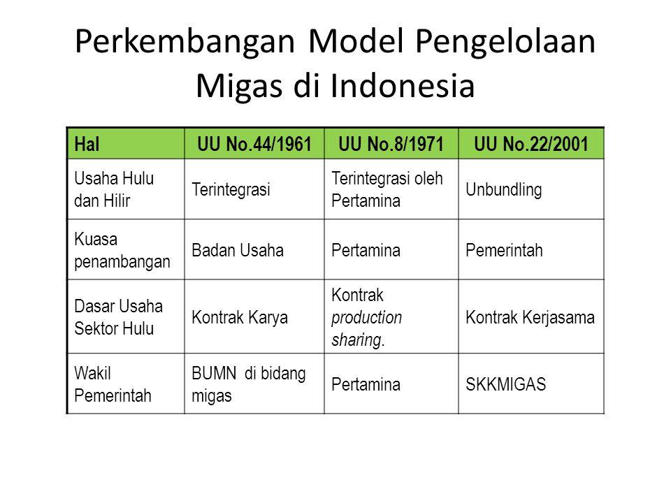 Perkembangan Model Pengelolaan Migas di Indonesia HalUU No.44/1961UU No.8/1971UU No.22/2001 Usaha Hulu dan Hilir Terintegrasi Terintegrasi oleh Pertam
