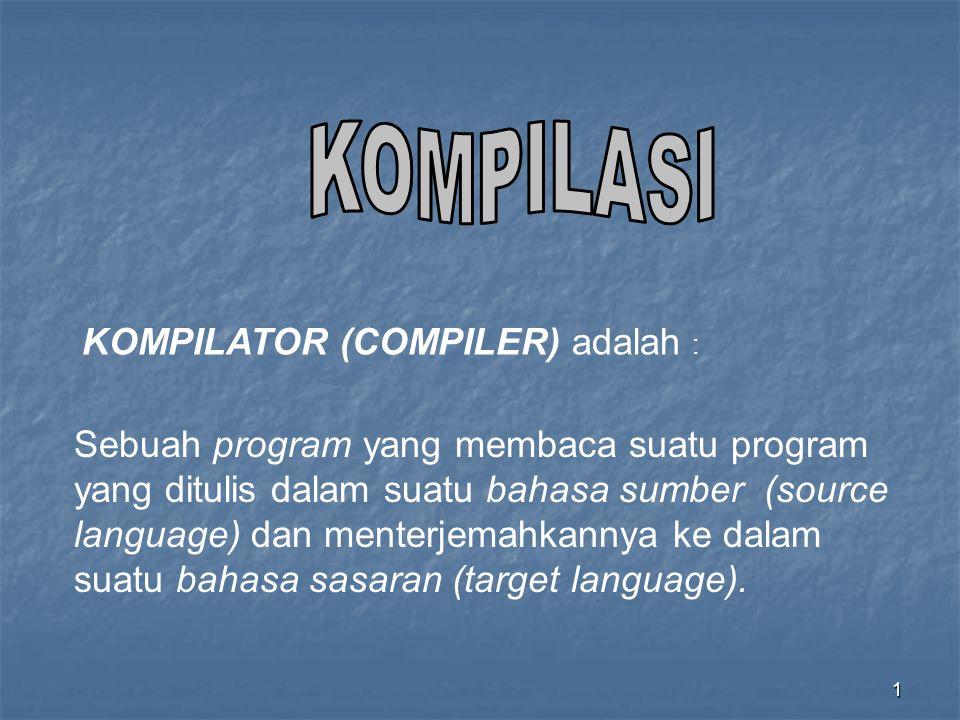 1 KOMPILATOR (COMPILER) adalah : Sebuah program yang membaca suatu program yang ditulis dalam suatu bahasa sumber (source language) dan menterjemahkannya ke dalam suatu bahasa sasaran (target language).