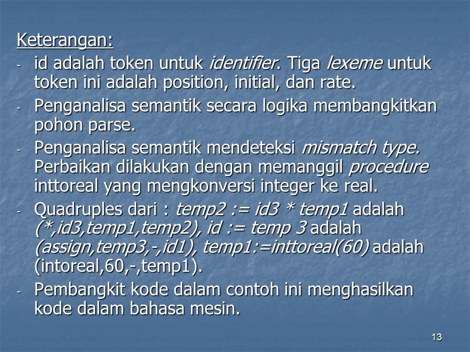 13 Keterangan: - id adalah token untuk identifier.