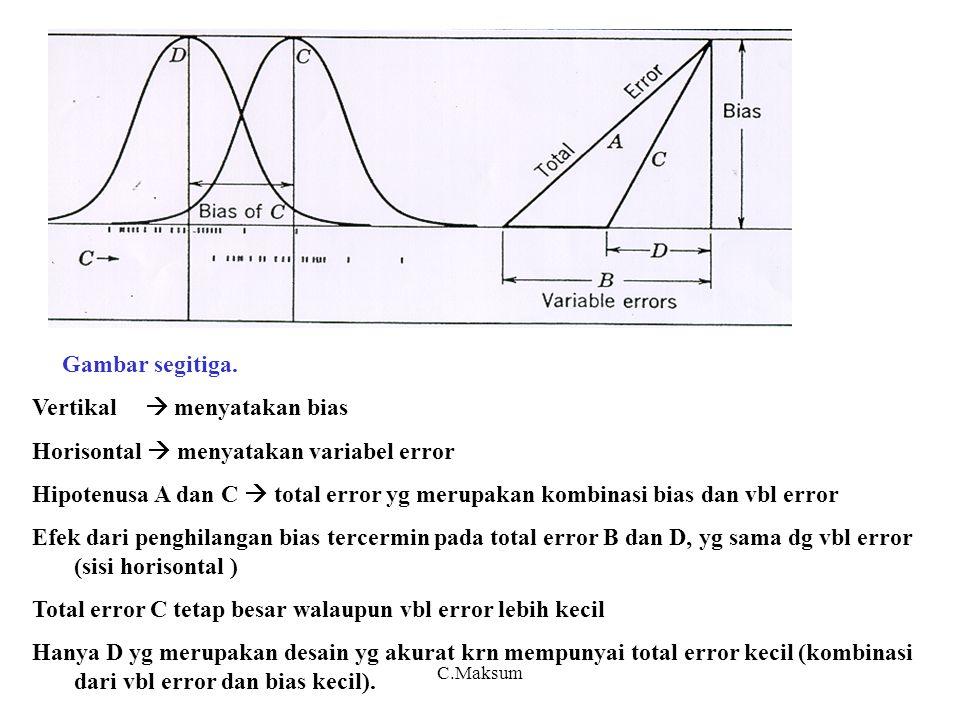 Gambar segitiga.
