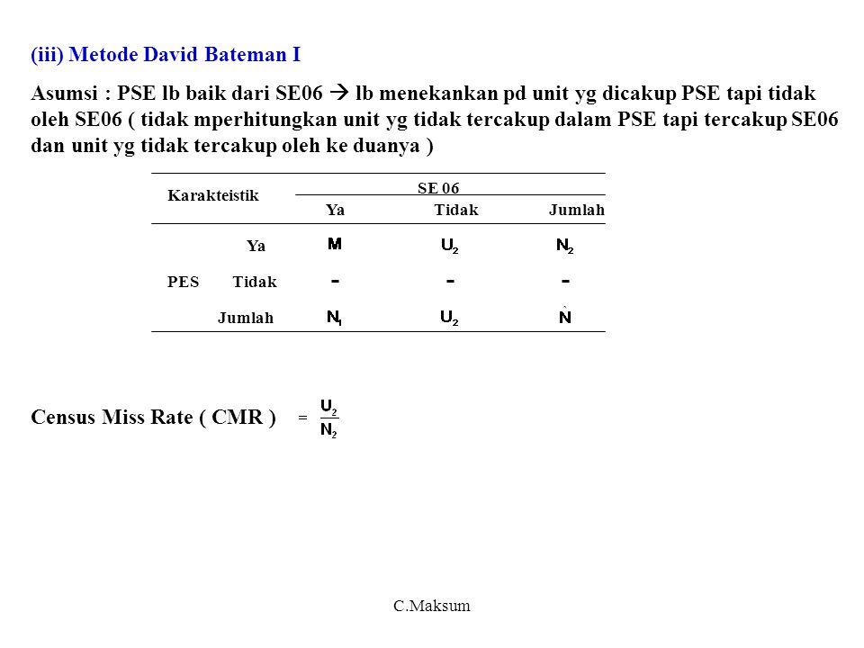 (iii) Metode David Bateman I Asumsi : PSE lb baik dari SE06  lb menekankan pd unit yg dicakup PSE tapi tidak oleh SE06 ( tidak mperhitungkan unit yg tidak tercakup dalam PSE tapi tercakup SE06 dan unit yg tidak tercakup oleh ke duanya ) Census Miss Rate ( CMR ) Karakteistik SE 06 YaTidakJumlah Ya Tidak Jumlah PES C.Maksum
