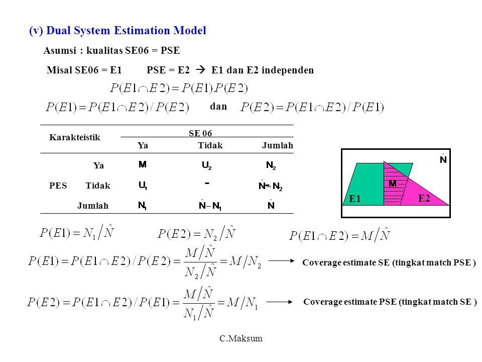 (v) Dual System Estimation Model Asumsi : kualitas SE06 = PSE Misal SE06 = E1 PSE = E2  E1 dan E2 independen Karakteistik SE 06 YaTidakJumlah Ya Tidak Jumlah PES dan E1 E2 Coverage estimate SE (tingkat match PSE ) Coverage estimate PSE (tingkat match SE ) C.Maksum