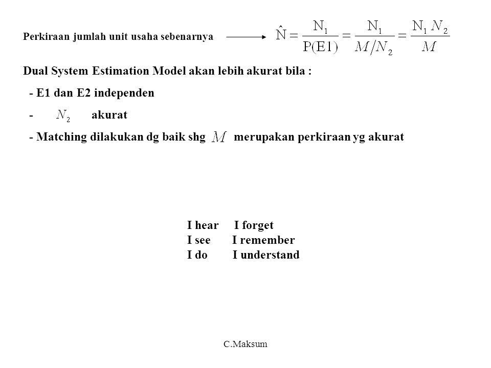 Perkiraan jumlah unit usaha sebenarnya Dual System Estimation Model akan lebih akurat bila : - E1 dan E2 independen - akurat - Matching dilakukan dg baik shg merupakan perkiraan yg akurat I hear I forget I see I remember I do I understand C.Maksum