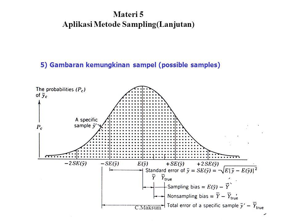 Materi 5 Aplikasi Metode Sampling(Lanjutan) 5) Gambaran kemungkinan sampel (possible samples) C.Maksum