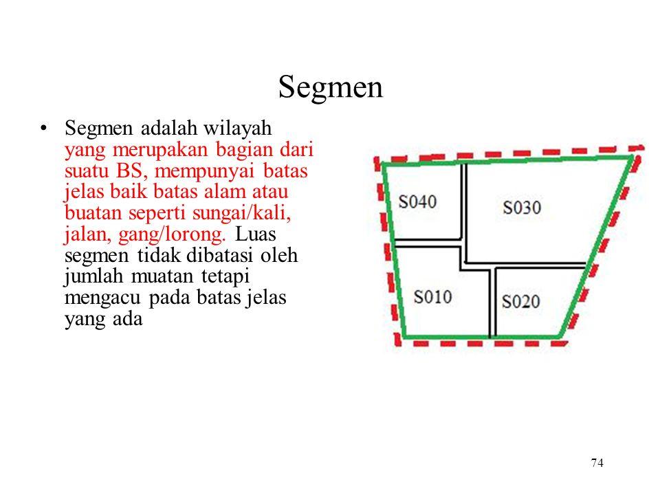 74 Segmen Segmen adalah wilayah yang merupakan bagian dari suatu BS, mempunyai batas jelas baik batas alam atau buatan seperti sungai/kali, jalan, gang/lorong.