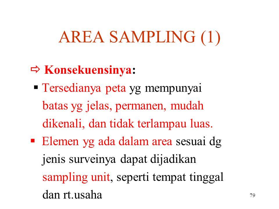79 AREA SAMPLING (1)  Konsekuensinya  Konsekuensinya: Tersedianya peta  Tersedianya peta yg mempunyai batas yg jelas, permanen, mudah dikenali, dan tidak terlampau luas dikenali, dan tidak terlampau luas.