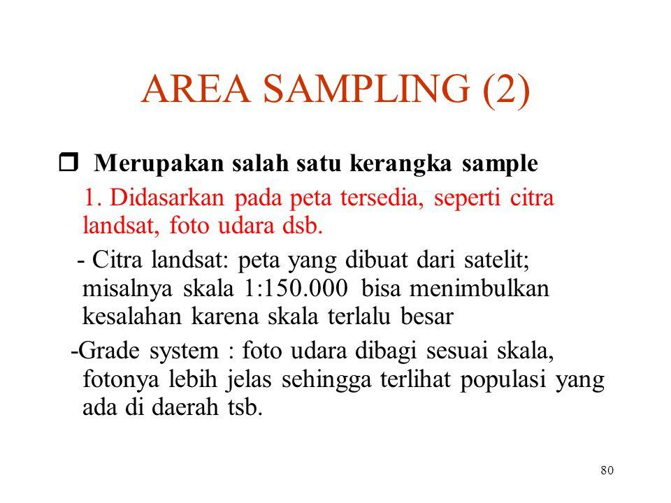 80 AREA SAMPLING (2)  Merupakan salah satu kerangka sample 1.