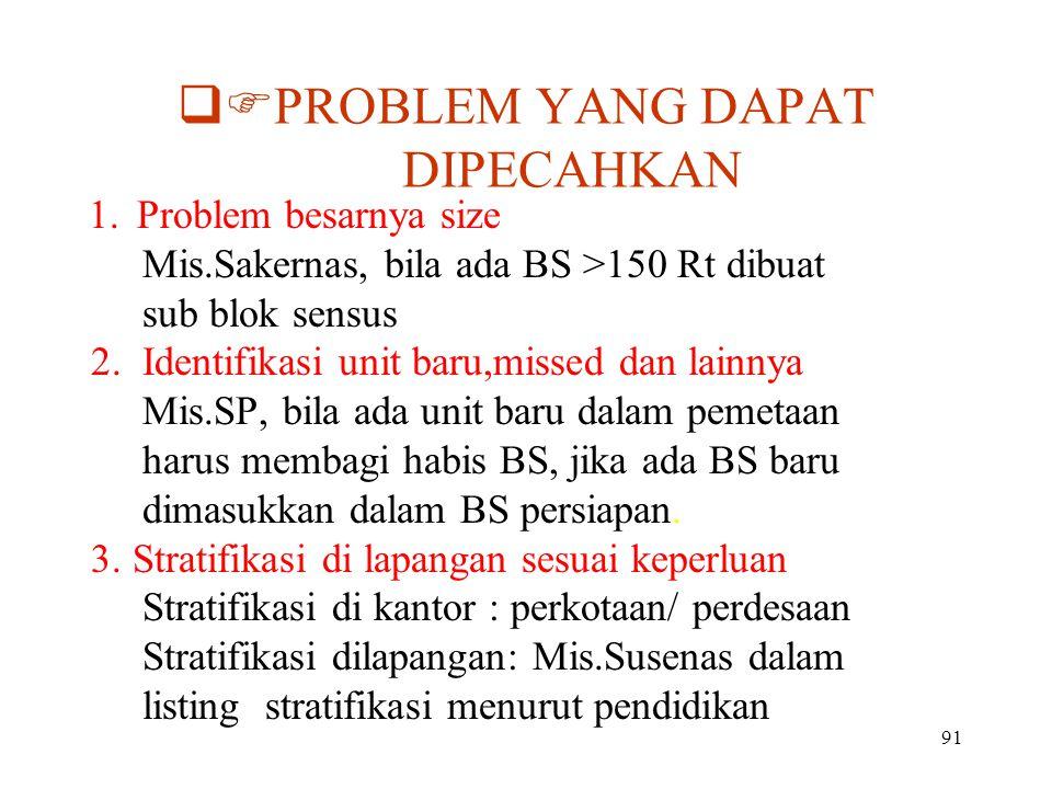 91  PROBLEM YANG DAPAT DIPECAHKAN 1.1.